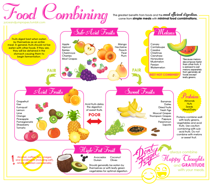 food combining Food combining is a nutritional strategy that advocates eating specific foods at the same time and avoiding the intake of other specific food combinations the argument for food combining is based on the idea that different kinds of foods require different digestive processes.